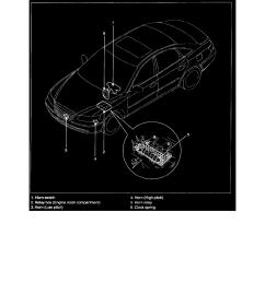 hyundai azera 2007 fuse diagram [ 918 x 1188 Pixel ]