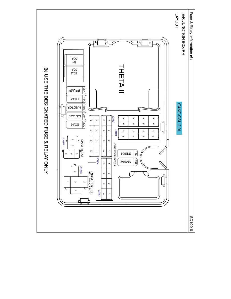 2008 Hyundai Sonata Fuse Box Diagram Wiring Library
