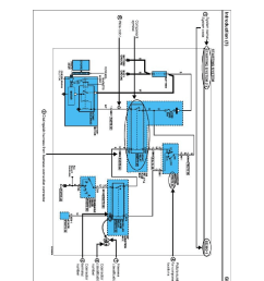 powertrain management computers and control systems data link connector component information diagrams diagram information and instructions [ 918 x 1188 Pixel ]