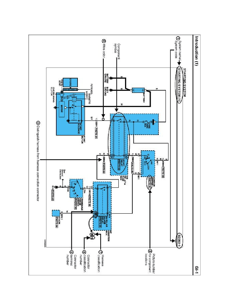 hight resolution of powertrain management computers and control systems data link connector component information diagrams diagram information and instructions