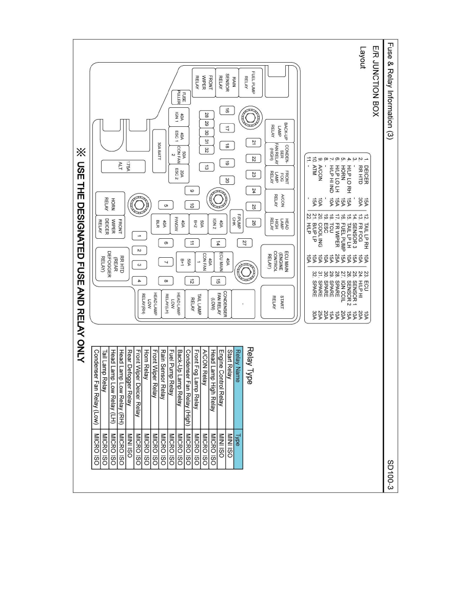 Hyundai Workshop Manuals > Santa Fe AWD L4-2.4L (2010