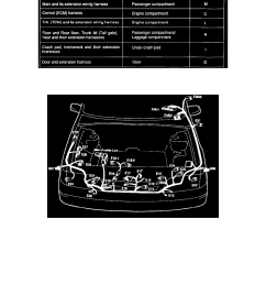 powertrain management computers and control systems vehicle speed sensor component information diagrams diagram information and instructions  [ 918 x 1188 Pixel ]