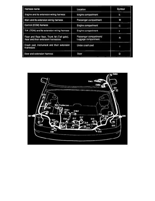 small resolution of powertrain management computers and control systems vehicle speed sensor component information diagrams diagram information and instructions