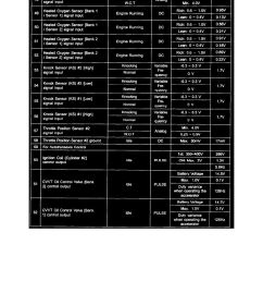 3 0 l hyundai engine diagram enthusiast wiring diagrams u2022 hyundai 3 3 v6 engine 2004 [ 918 x 1188 Pixel ]