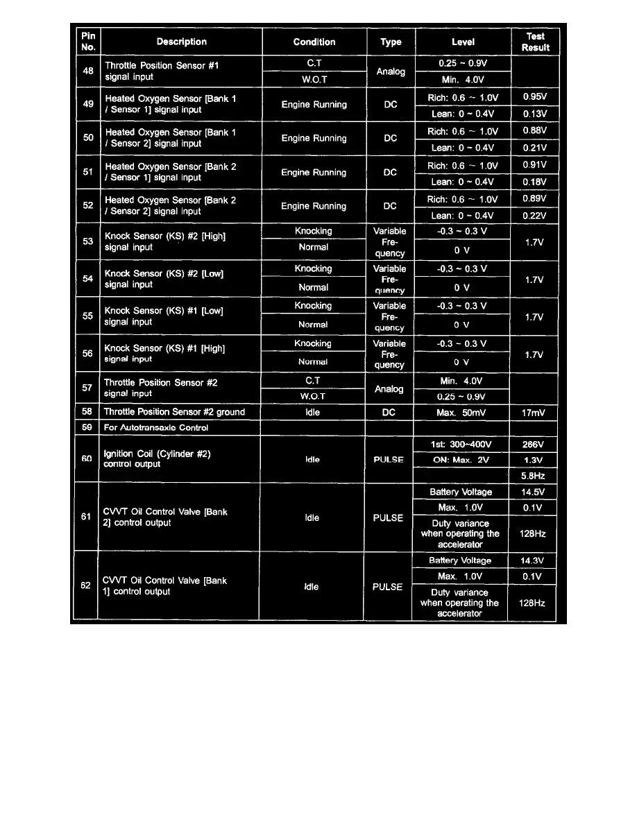 medium resolution of 3 0 l hyundai engine diagram enthusiast wiring diagrams u2022 hyundai 3 3 v6 engine 2004
