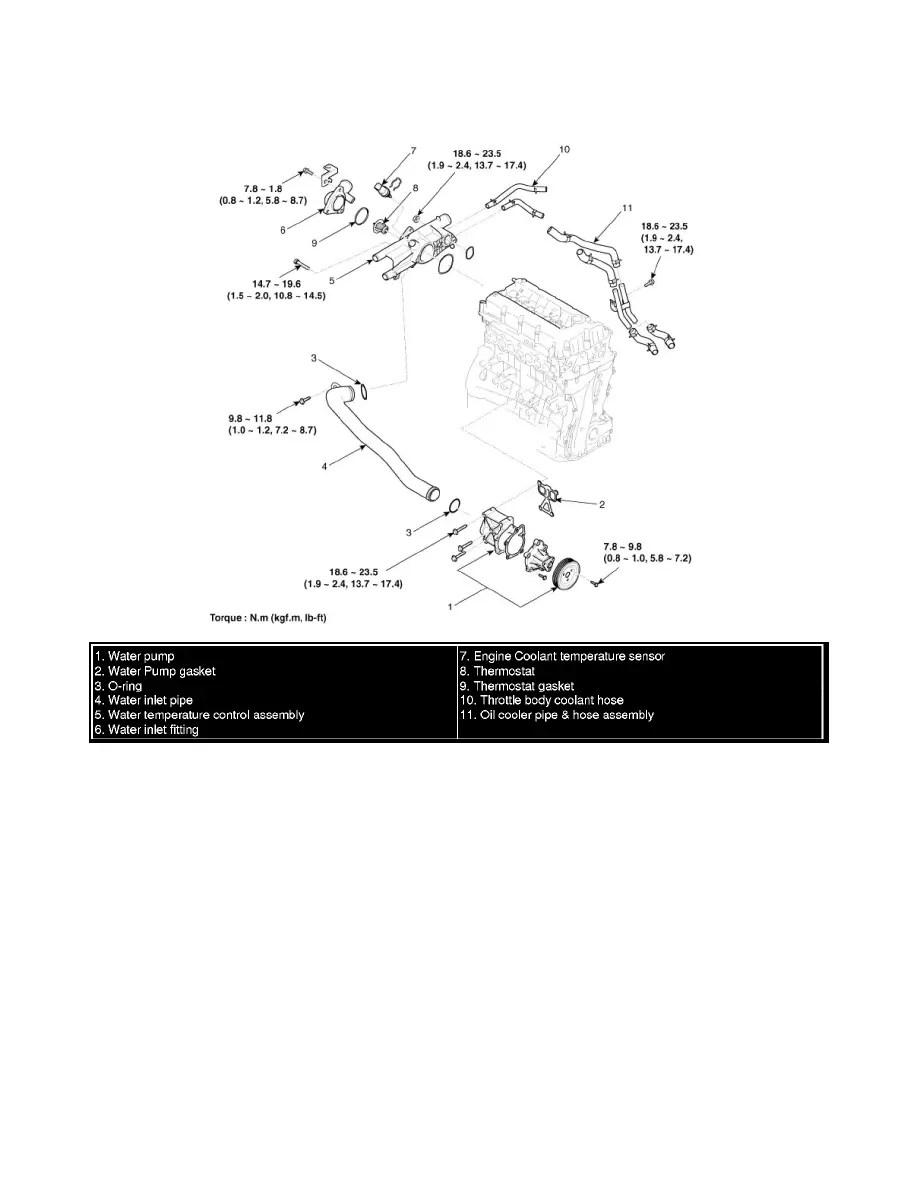 Hyundai Workshop Manuals > Tucson AWD L4-2.4L (2010