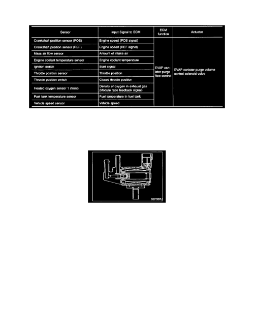 small resolution of powertrain management emission control systems evaporative emissions system canister purge volume control valve component information diagrams