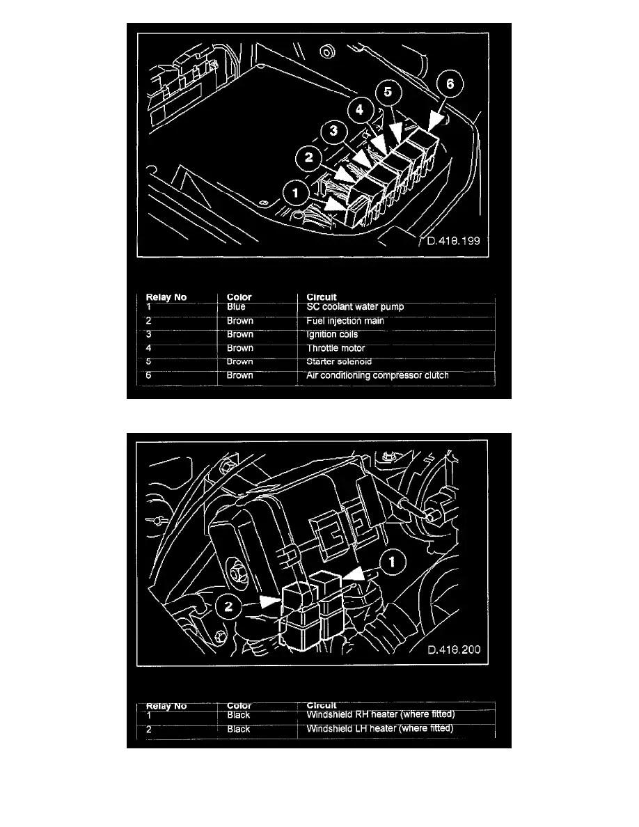 medium resolution of 2001 jaguar fuse box location