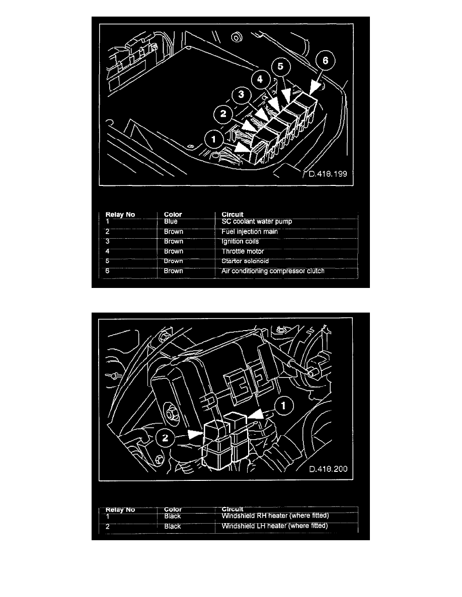 hight resolution of 2001 jaguar fuse box location