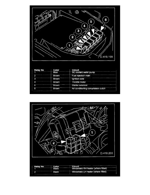 small resolution of 2001 jaguar fuse box location