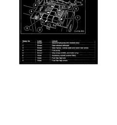 2001 jaguar xj fuse box 2006 jaguar xj wiring diagram 2011 jaguar xjl fuse box 2011 [ 918 x 1188 Pixel ]