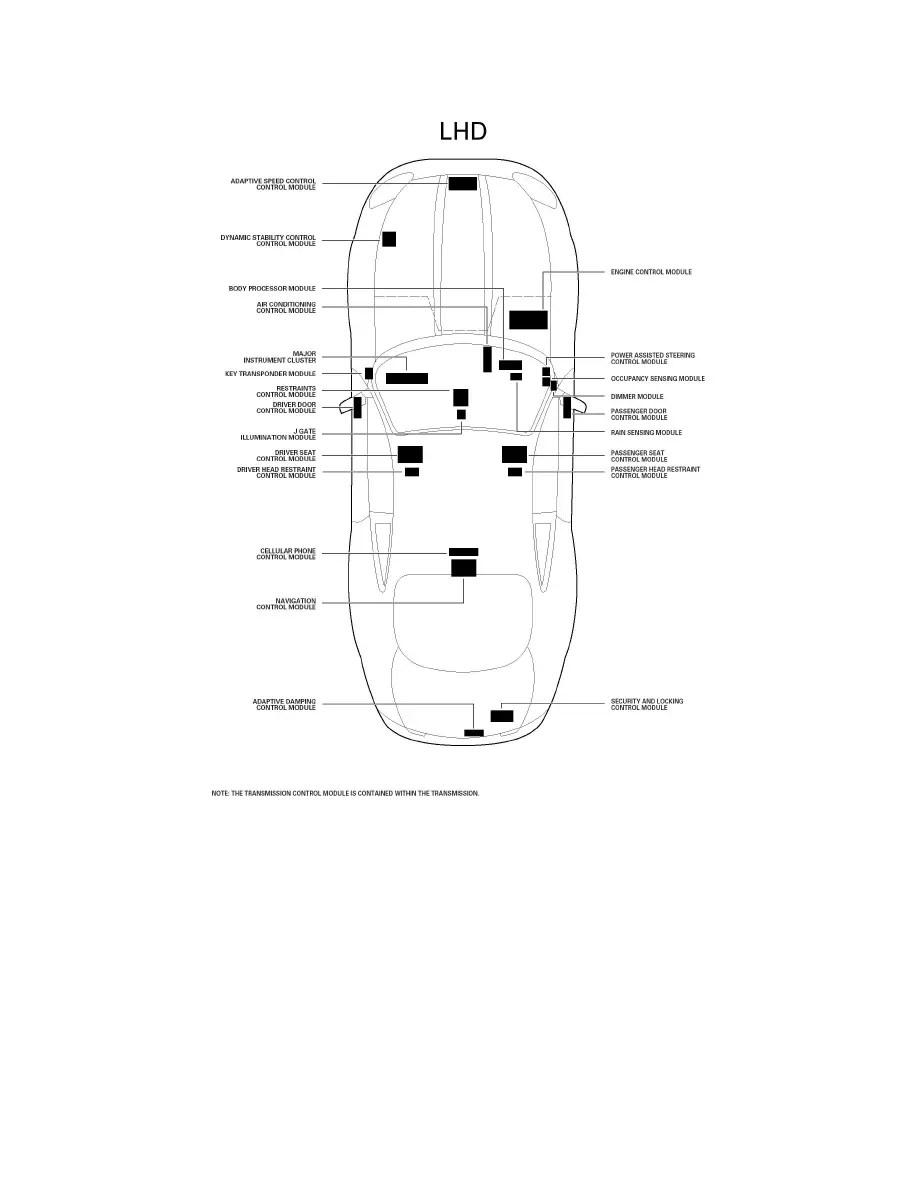 Jaguar Workshop Manuals > XK (X100) V8-4.2L (2005
