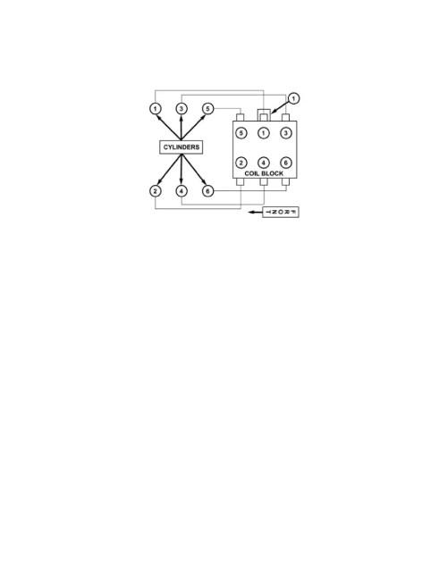 small resolution of 2008 jeep engine diagram wiring diagramsjeep workshop manuals u003e wrangler 2wd v6 3 8l