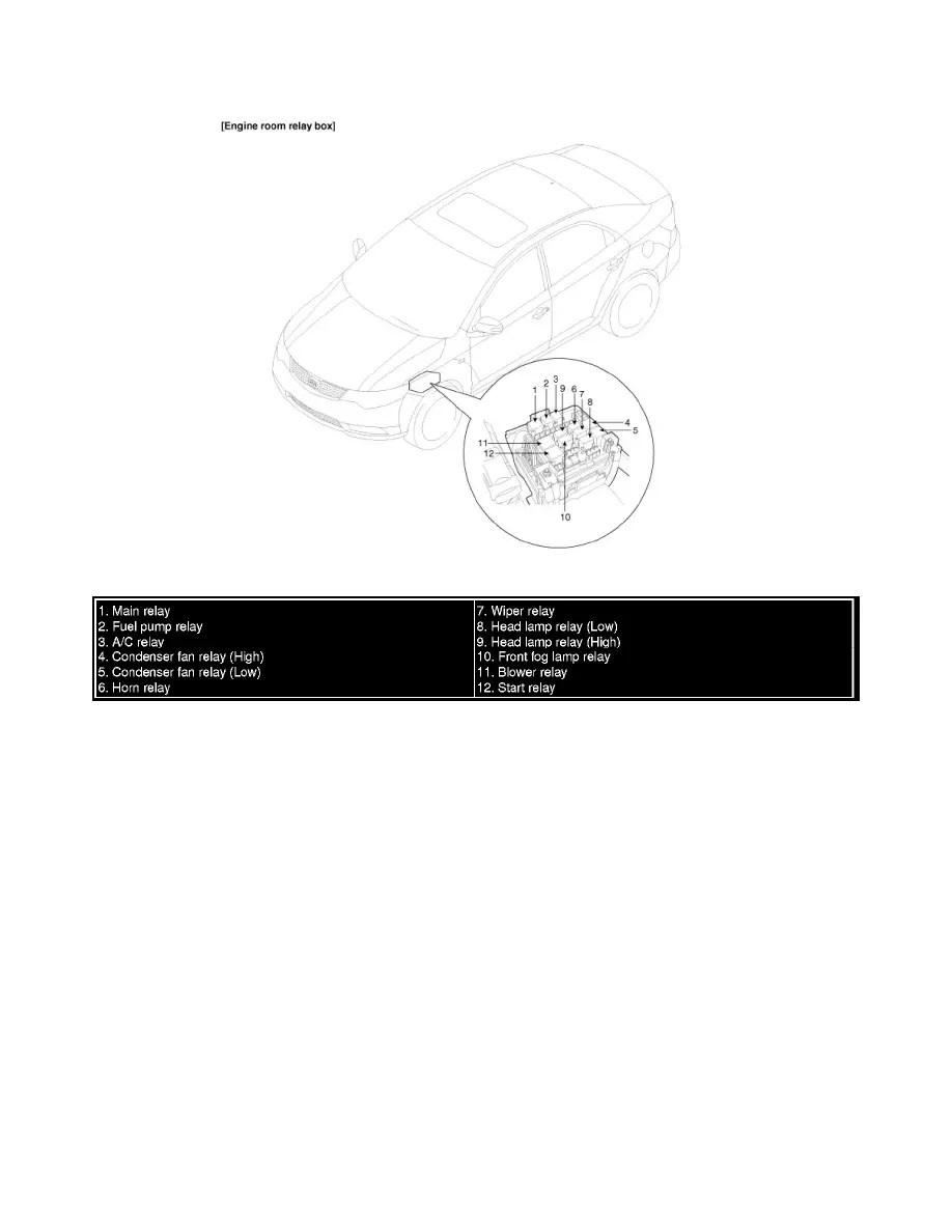 Kia Workshop Manuals > Forte L4-2.0L (2010) > Power and