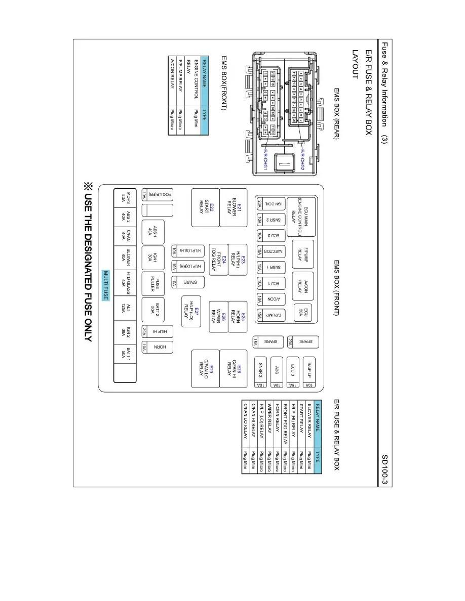 Kia Workshop Manuals > Forte L4-2.0L (2010) > Relays and