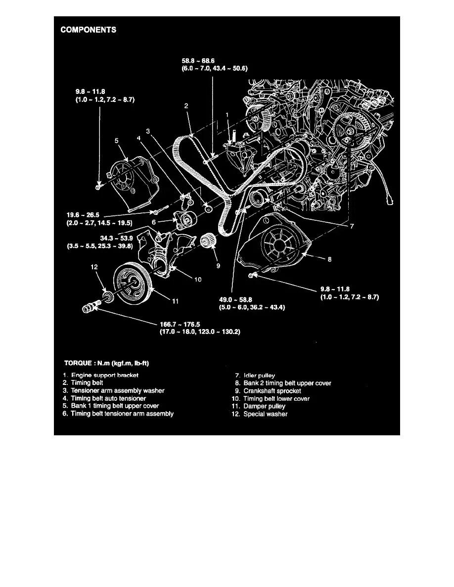 Kia Sorento Timing Belt Diagram Image Details