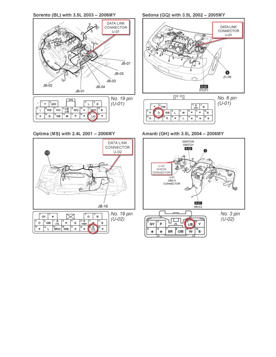 Kia Workshop Manuals > Sorento V6-3.5L (2004) > Power and
