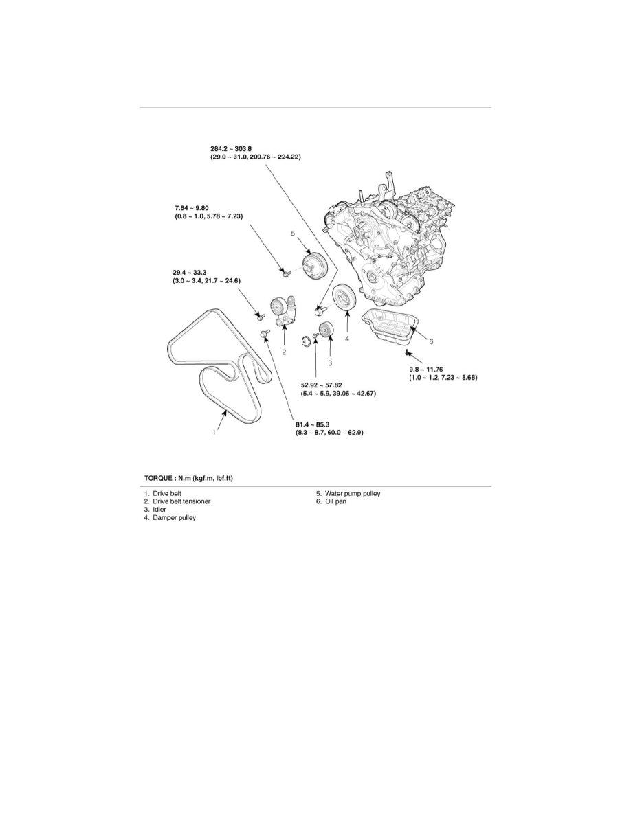Kia Workshop Manuals > Sorento 4WD V6-3.3L (2008) > Engine