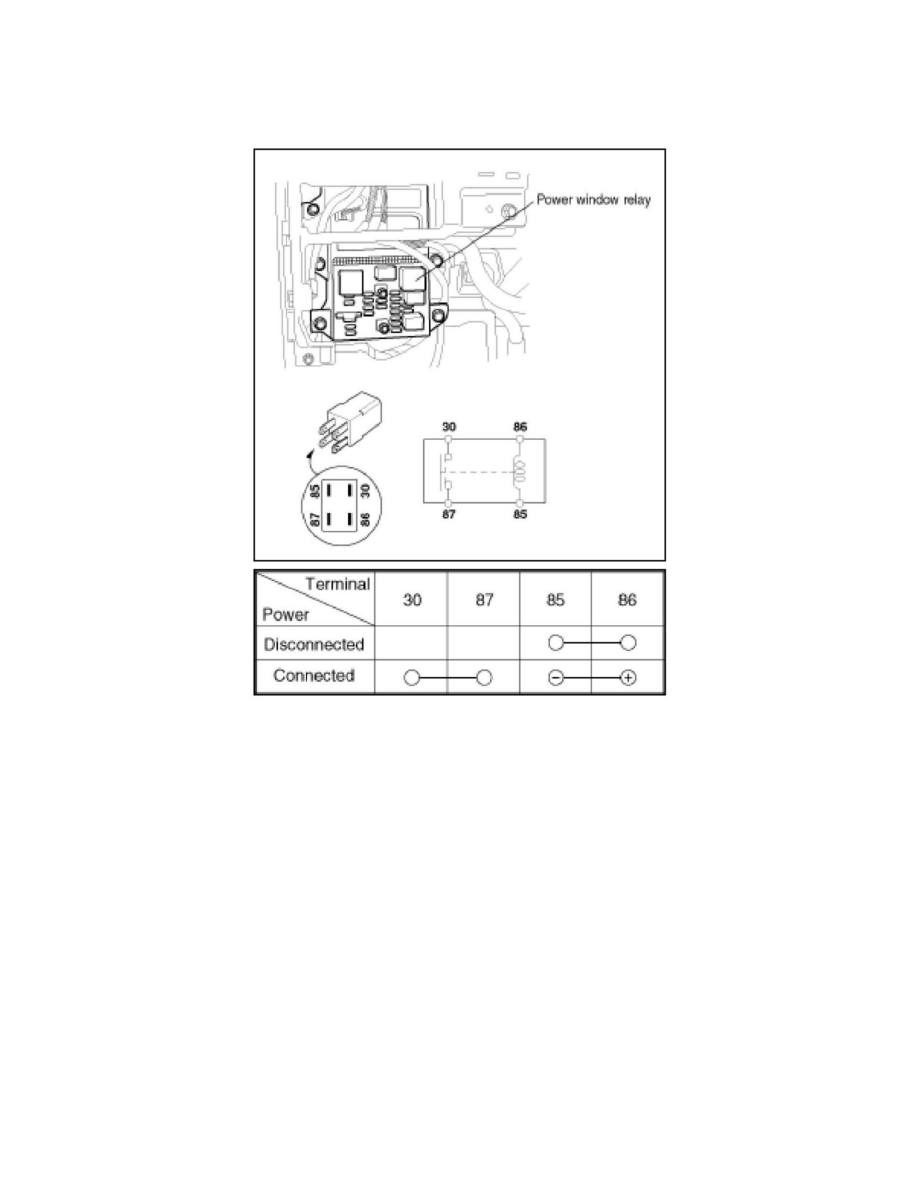 Kia Workshop Manuals > Spectra5 L4-2.0L (2005) > Windows