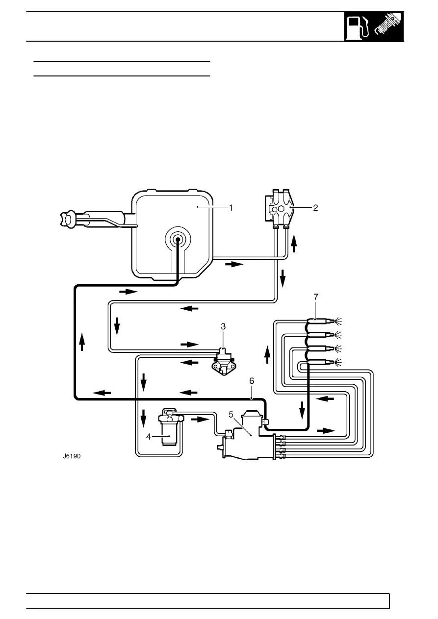 medium resolution of rover fuel pressure diagram wiring diagram split rover 75 fuel system diagram land rover fuel pressure