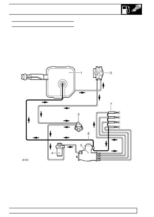 small resolution of rover fuel pressure diagram wiring diagram split rover 75 fuel system diagram land rover fuel pressure