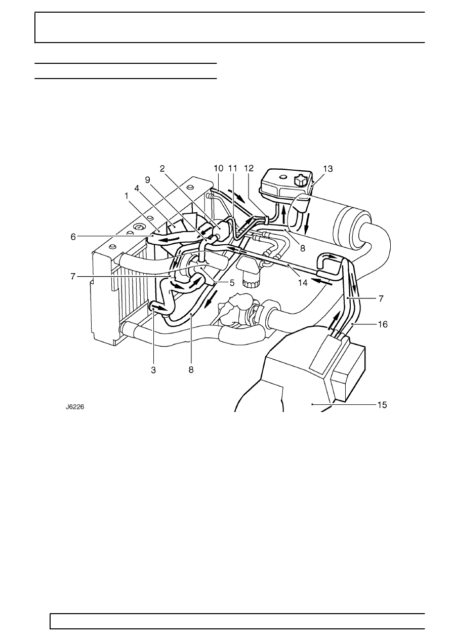 hight resolution of cooling system engine coolant cooling
