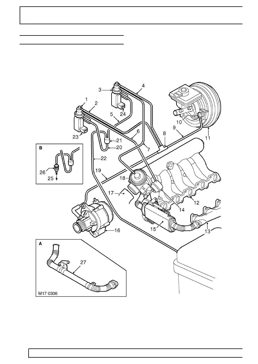 Land Rover Workshop Manuals > TD5 Defender > EMISSION