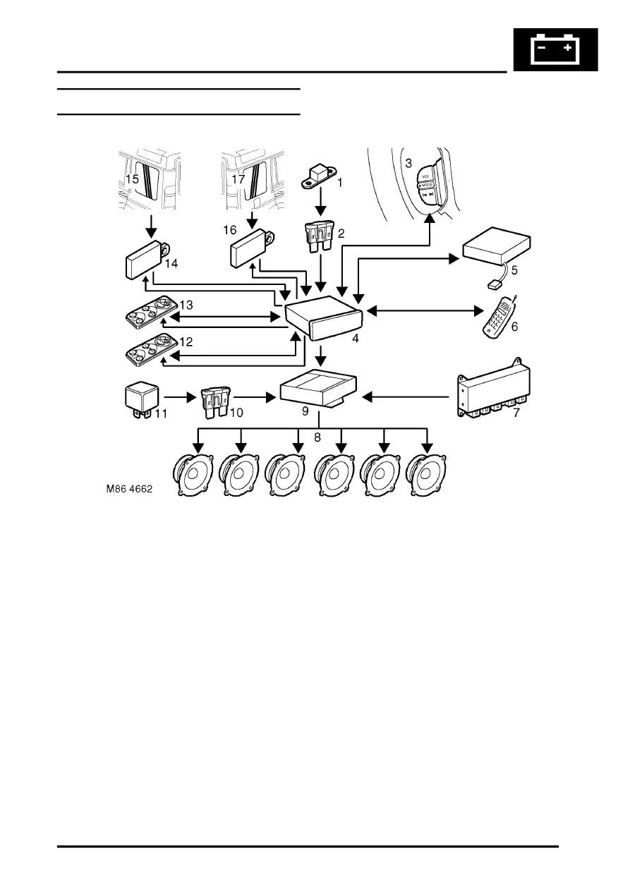 Bendix Abs Ke Wiring Diagrams Freightliner Air Tank