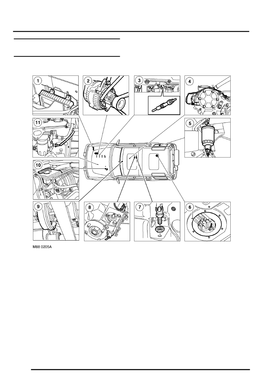 Land Rover Workshop Manuals > Discovery II > INSTRUMENTS