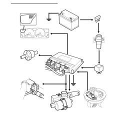 land rover vacuum diagram wiring diagram fascinatingland rover vacuum diagram wiring diagram today land rover vacuum [ 893 x 1263 Pixel ]