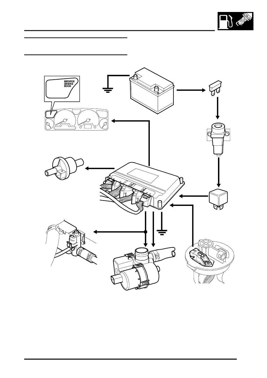 medium resolution of land rover vacuum diagram wiring diagram fascinatingland rover vacuum diagram wiring diagram today land rover vacuum