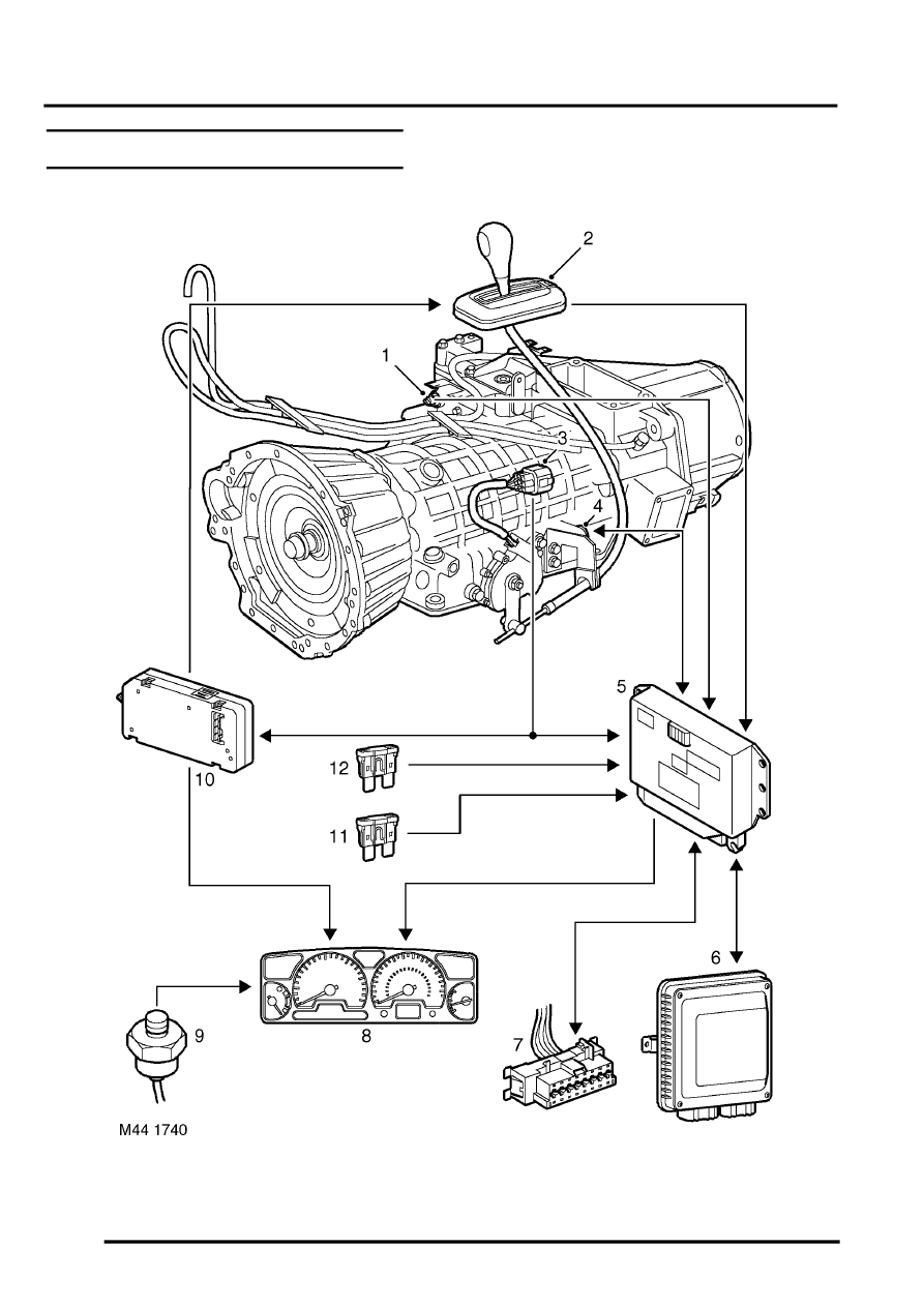 Land Rover Discovery Coolant Diagram Of 1999