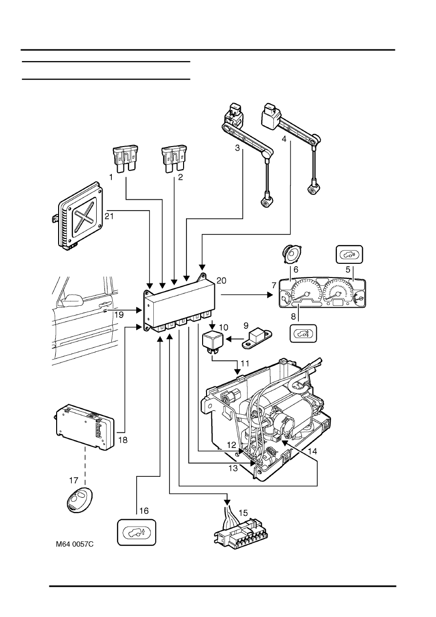 medium resolution of land rover discovery 3 air suspension wiring diagram land land rover discovery 2 radio aux input