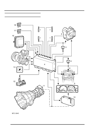 LAND ROVER DISCOVERY II FUSE BOX DIAGRAM  Auto Electrical