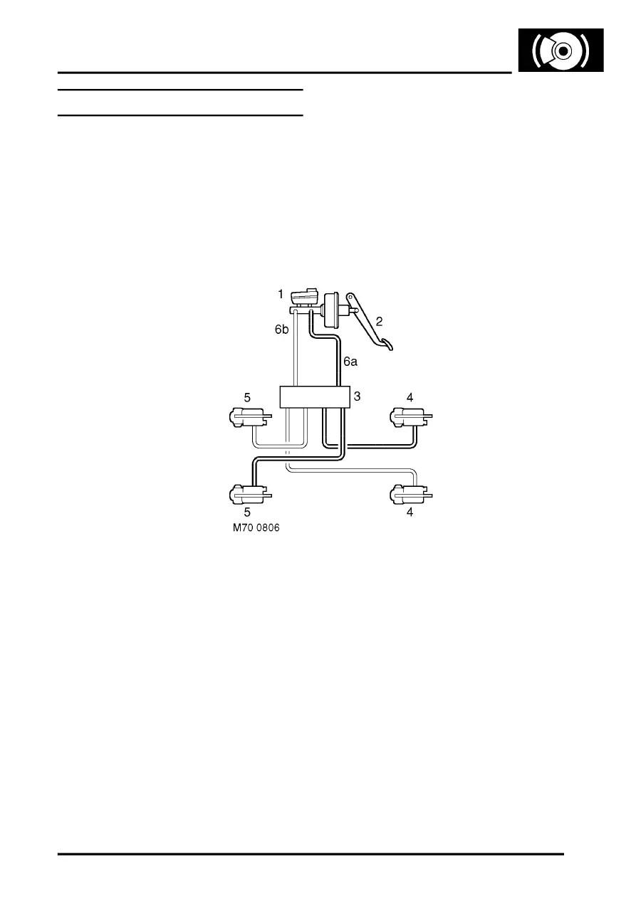 Land Rover Discovery Brake Master Cylinder Diagram