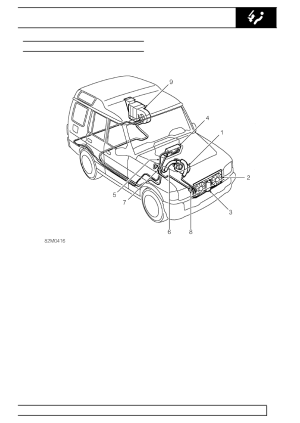 Land Rover Workshop Manuals > 300Tdi Discovery > 82  AIR