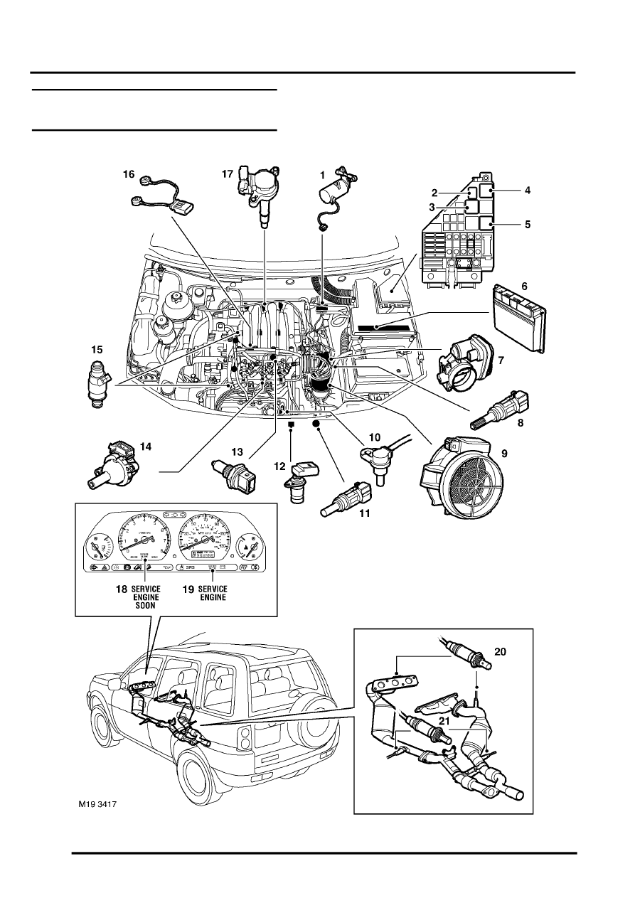 Land Rover Freelander 2003 Engine Diagram. Rover. Auto