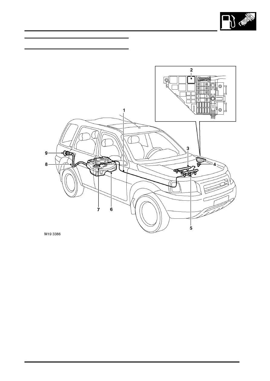 jetmoto atv wiring diagrams