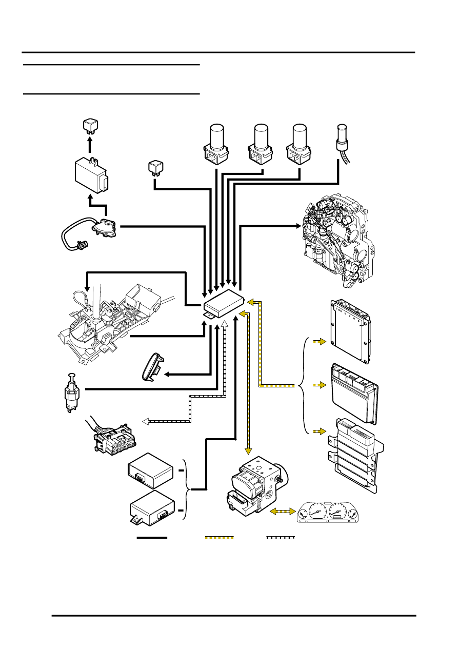 Automatic Gearbox Diagram : 25 Wiring Diagram Images