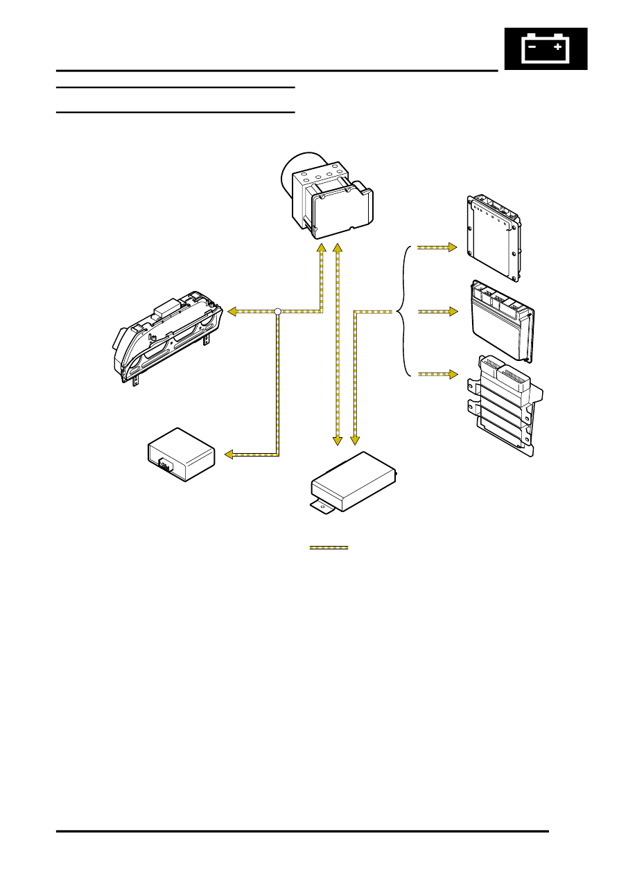 what is a canbus wiring system