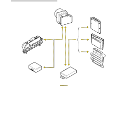 land rover workshop manuals u003e freelander system description and communication data buses u003e can [ 893 x 1263 Pixel ]