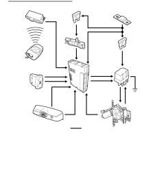 land rover workshop manuals u003e freelander system description and vw on a 2001 vw fuse box freelander 1 fuse box layout [ 893 x 1263 Pixel ]