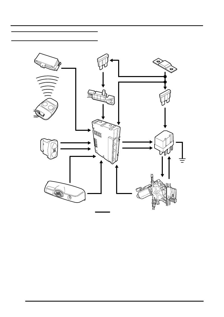 medium resolution of land rover workshop manuals u003e freelander system description and vw on a 2001 vw fuse box freelander 1 fuse box layout