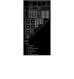 maintenance fuses and circuit breakers fuse block component information diagrams page land rover workshop manuals freelander  [ 918 x 1188 Pixel ]