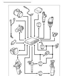 2016 land rover range rover engine management system v8 engine management control diagram sheet  [ 893 x 1263 Pixel ]