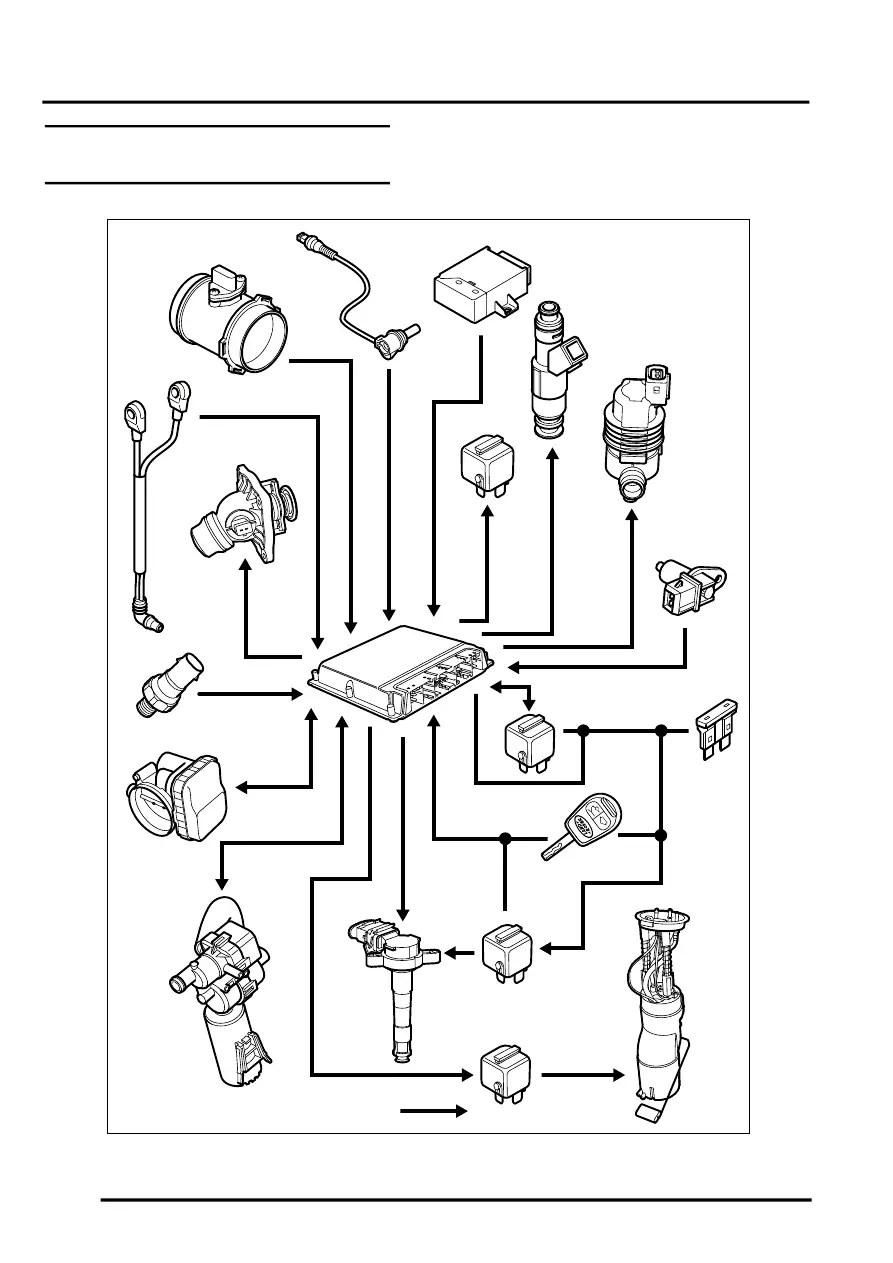 medium resolution of 2016 land rover range rover engine management system v8 engine management control diagram sheet