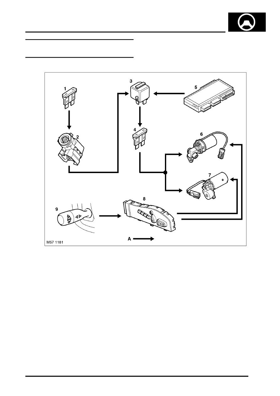 medium resolution of range rover steering column wiring diagram wiring diagram expertrange rover steering diagram wiring diagram data val