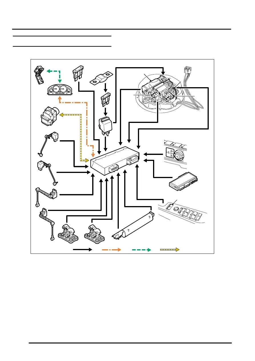 Wiring Diagram Range Rover L322 - Wiring Diagram Img