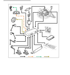 range rover l322 wiring diagram wiring diagram advance range rover l322 electrical diagram land rover l322 wiring diagram [ 893 x 1263 Pixel ]
