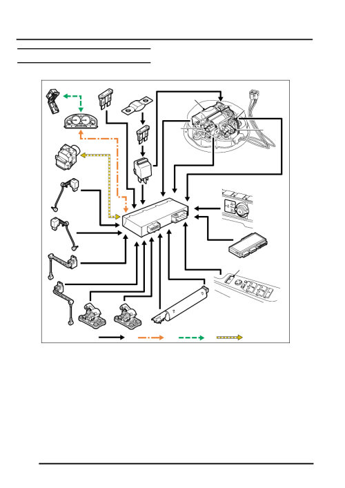 small resolution of land rover workshop manuals u003e l322 range rover system description range rover sport canbus diagram
